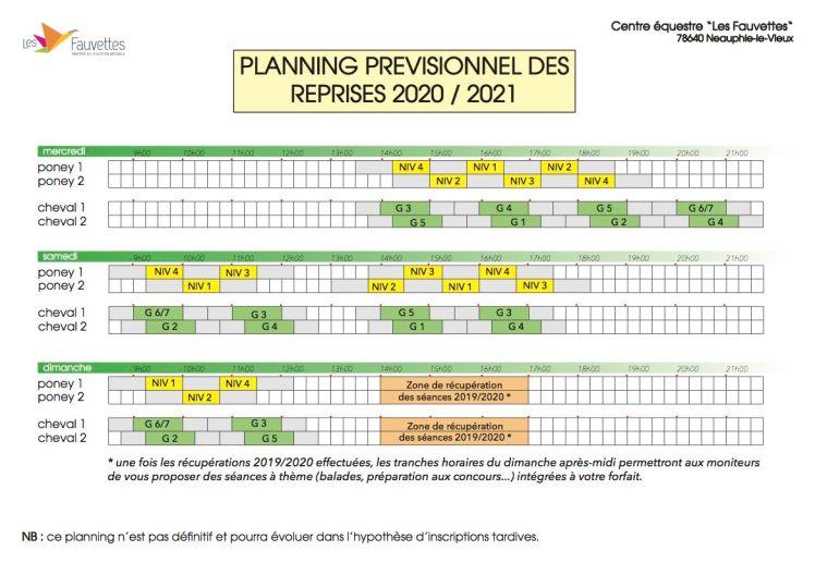 Reprises provisoires 2020:21